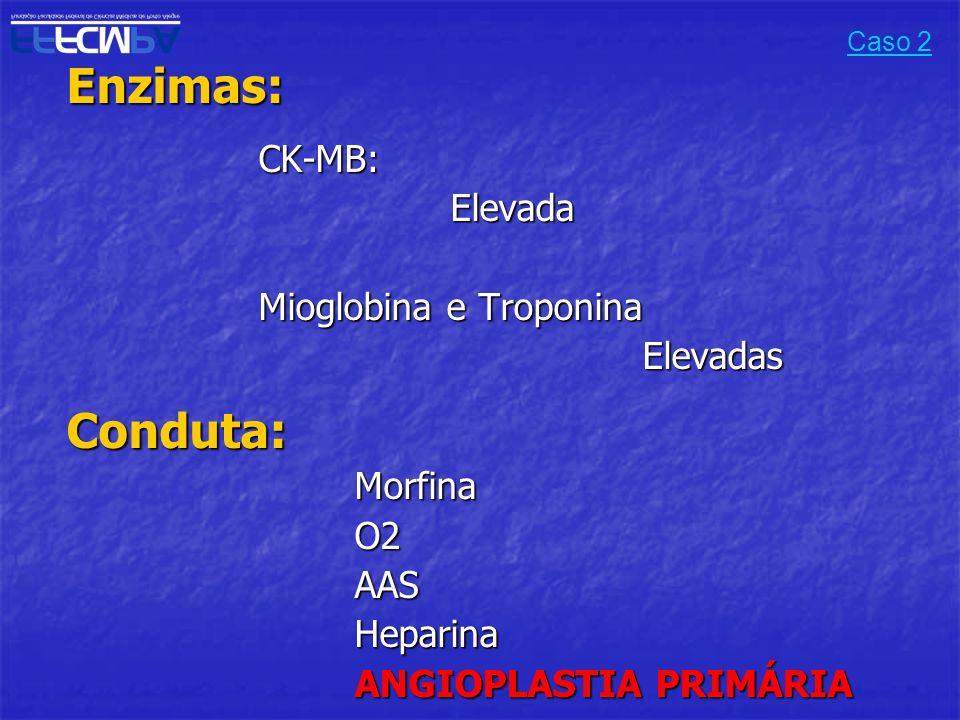 Enzimas: Conduta: CK-MB: Elevada Mioglobina e Troponina Elevadas