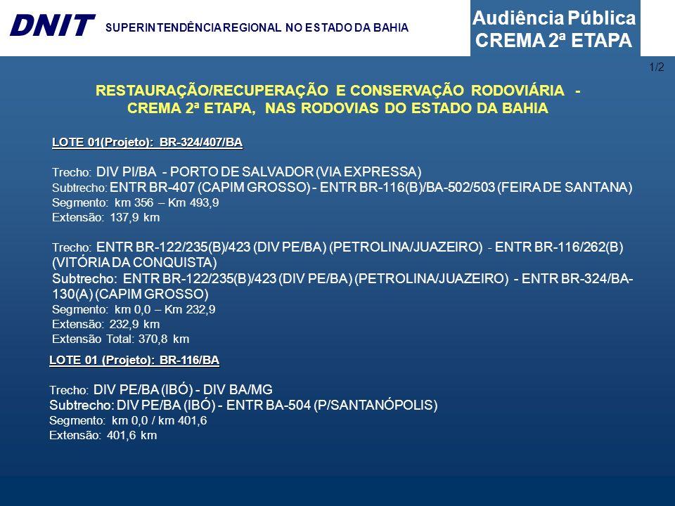 1/2 RESTAURAÇÃO/RECUPERAÇÃO E CONSERVAÇÃO RODOVIÁRIA - CREMA 2ª ETAPA, NAS RODOVIAS DO ESTADO DA BAHIA.