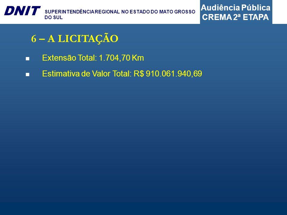 6 – A LICITAÇÃO Extensão Total: 1.704,70 Km