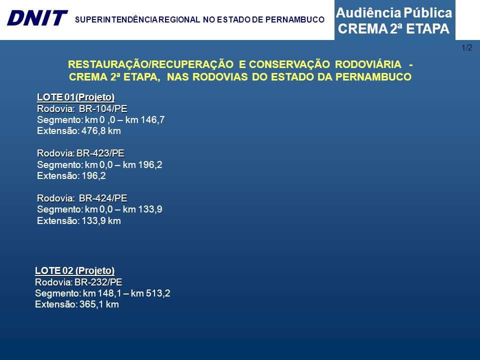 1/2RESTAURAÇÃO/RECUPERAÇÃO E CONSERVAÇÃO RODOVIÁRIA - CREMA 2ª ETAPA, NAS RODOVIAS DO ESTADO DA PERNAMBUCO.