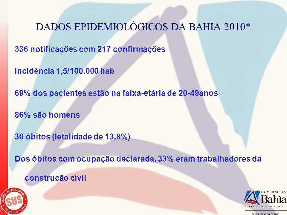 DADOS EPIDEMIOLÓGICOS DA BAHIA 2010*