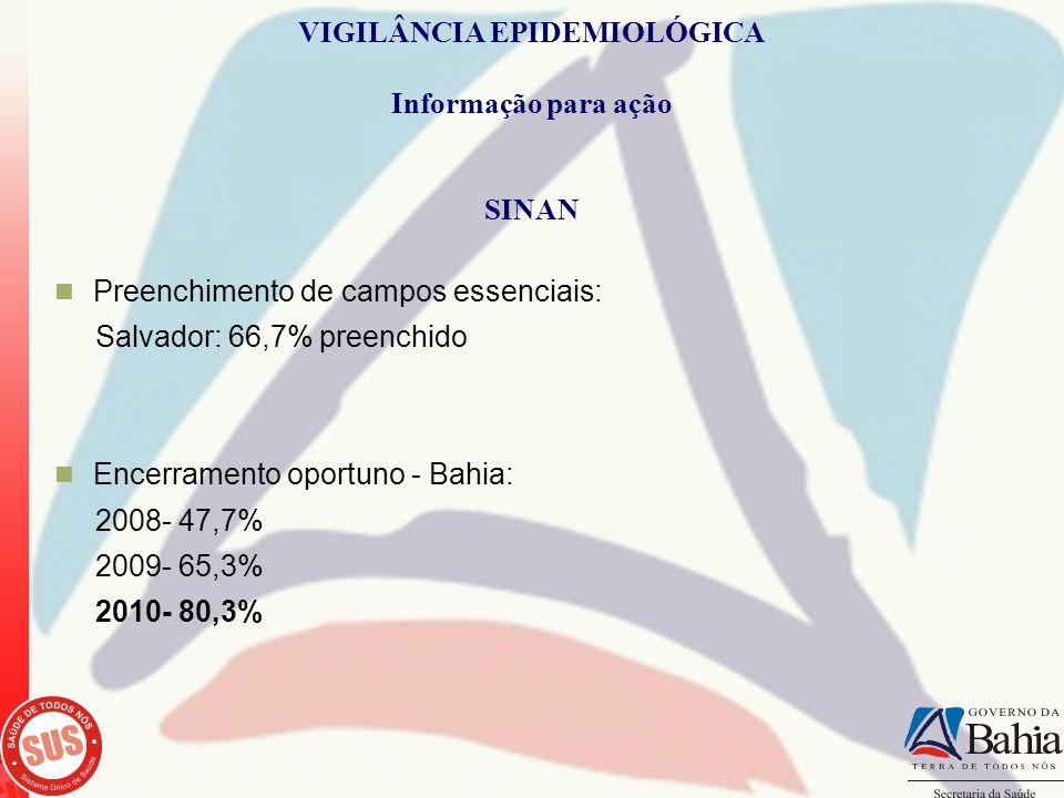 VIGILÂNCIA EPIDEMIOLÓGICA Informação para ação SINAN