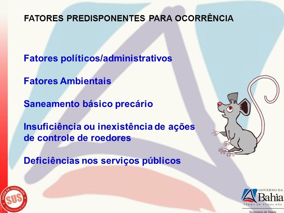 Fatores políticos/administrativos