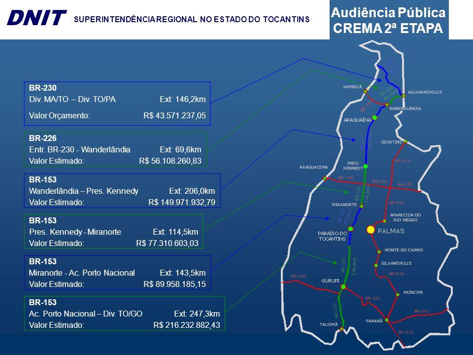BR-230 Div. MA/TO – Div. TO/PA. Ext: 146,2km. Valor Orçamento: R$ 43.571.237,05. BR-226. Entr. BR-230 - Wanderlândia.