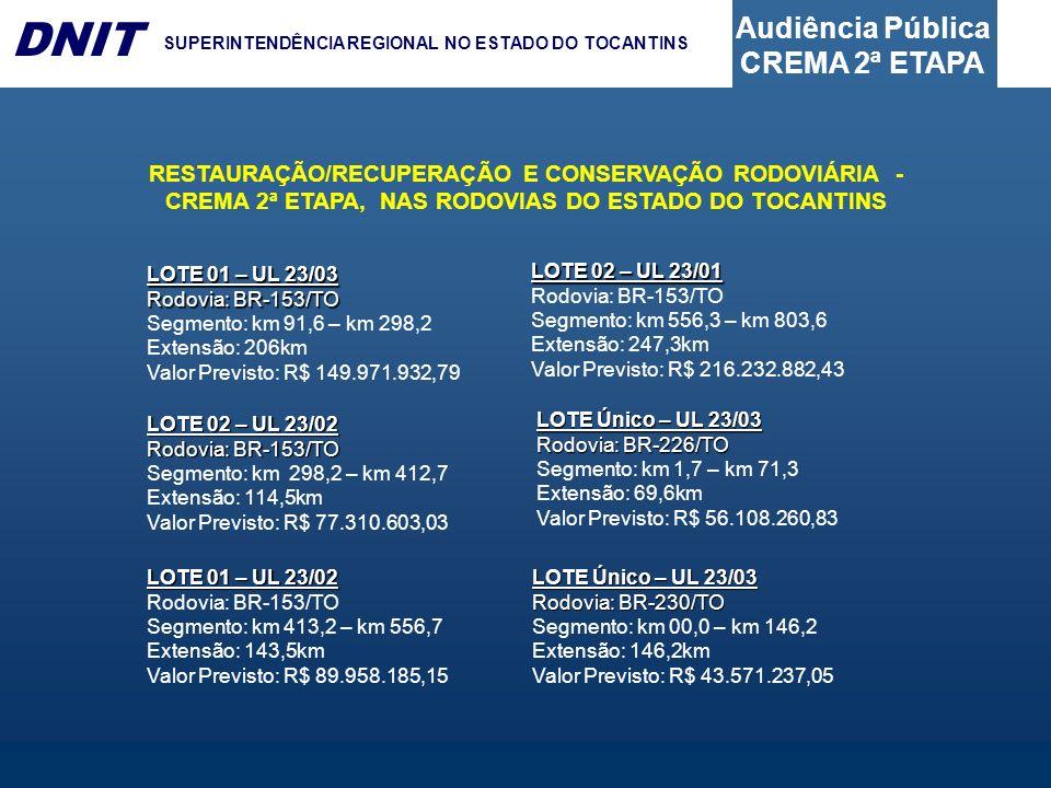 RESTAURAÇÃO/RECUPERAÇÃO E CONSERVAÇÃO RODOVIÁRIA - CREMA 2ª ETAPA, NAS RODOVIAS DO ESTADO DO TOCANTINS