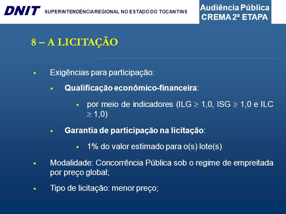 8 – A LICITAÇÃO Exigências para participação: