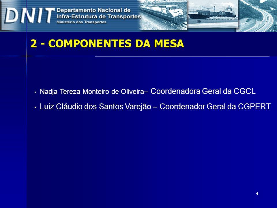 2 - COMPONENTES DA MESA Nadja Tereza Monteiro de Oliveira– Coordenadora Geral da CGCL.