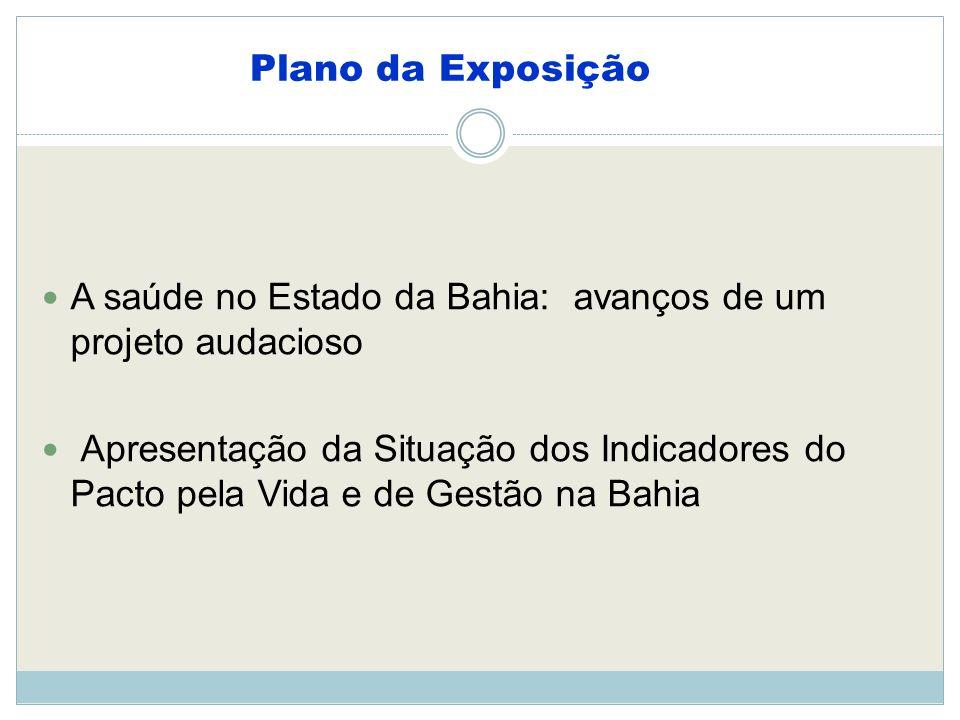Plano da Exposição A saúde no Estado da Bahia: avanços de um projeto audacioso.
