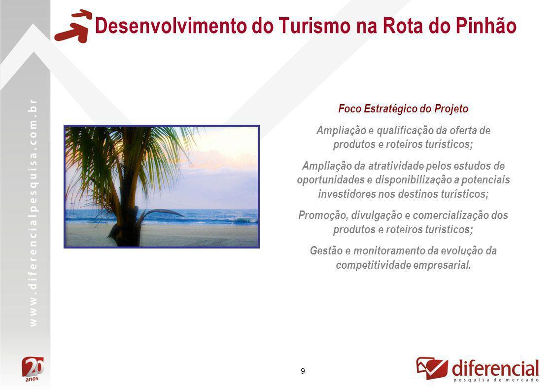 Desenvolvimento do Turismo na Rota do Pinhão