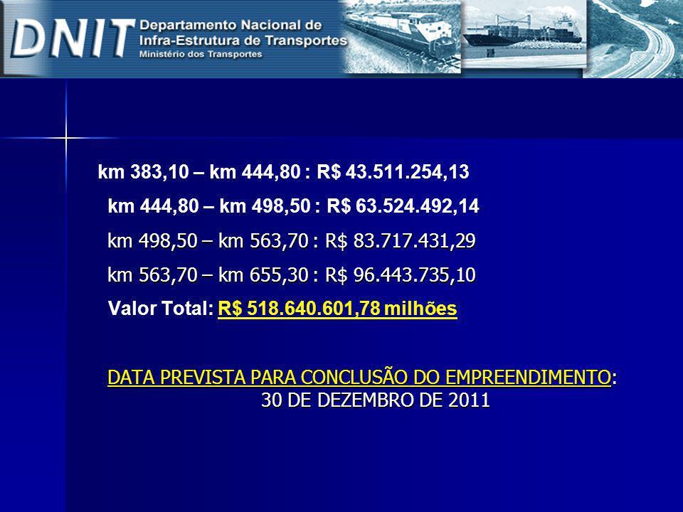 DATA PREVISTA PARA CONCLUSÃO DO EMPREENDIMENTO: 30 DE DEZEMBRO DE 2011