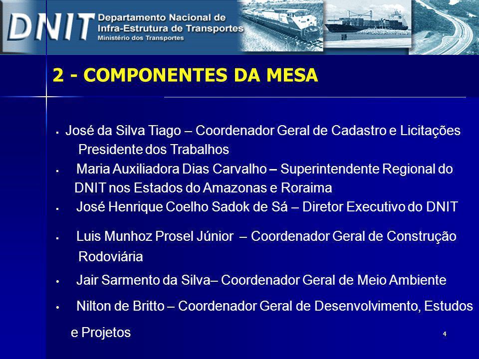 2 - COMPONENTES DA MESA José da Silva Tiago – Coordenador Geral de Cadastro e Licitações. Presidente dos Trabalhos.