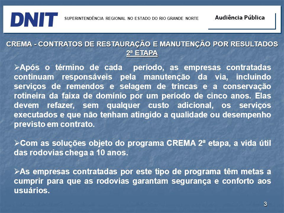 CREMA - CONTRATOS DE RESTAURAÇÃO E MANUTENÇÃO POR RESULTADOS