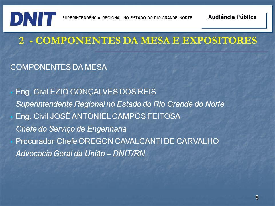 2 - COMPONENTES DA MESA E EXPOSITORES