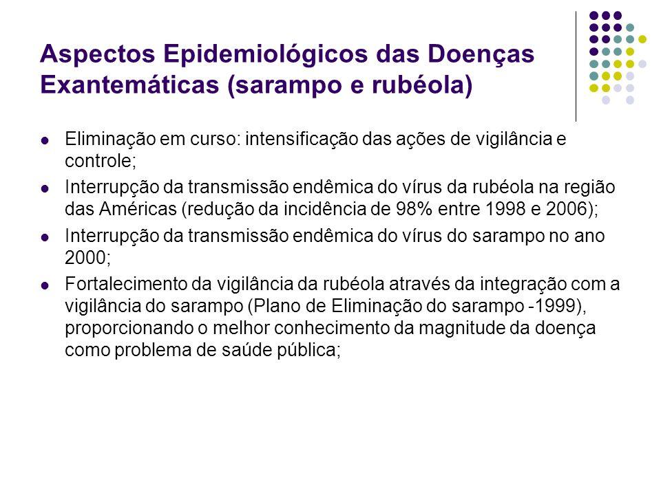 Aspectos Epidemiológicos das Doenças Exantemáticas (sarampo e rubéola)