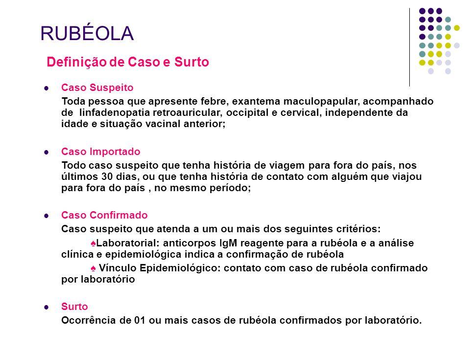 RUBÉOLA Definição de Caso e Surto