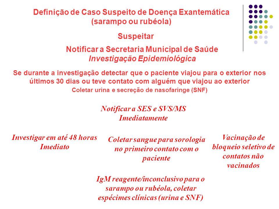 Definição de Caso Suspeito de Doença Exantemática (sarampo ou rubéola)