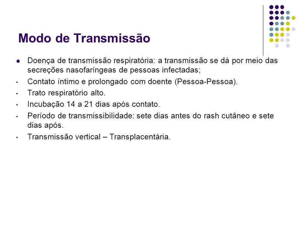 Modo de Transmissão Doença de transmissão respiratória: a transmissão se dá por meio das secreções nasofaríngeas de pessoas infectadas;