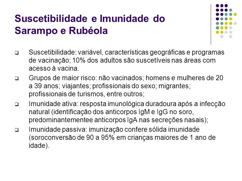 Suscetibilidade e Imunidade do Sarampo e Rubéola