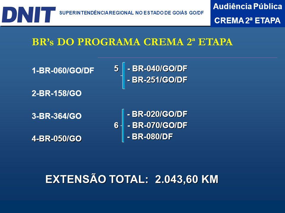 BR's DO PROGRAMA CREMA 2ª ETAPA