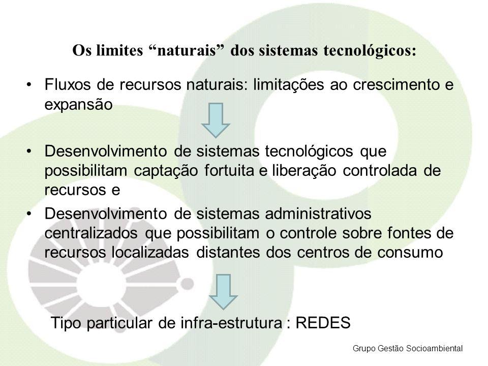 Os limites naturais dos sistemas tecnológicos: