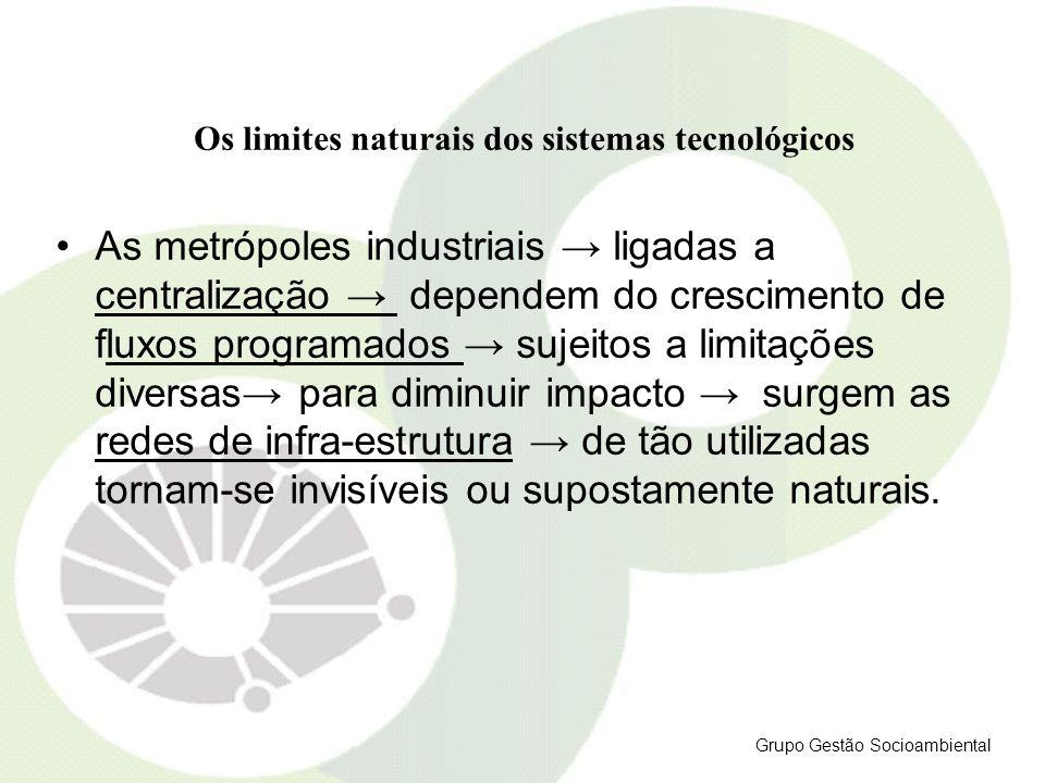 Os limites naturais dos sistemas tecnológicos