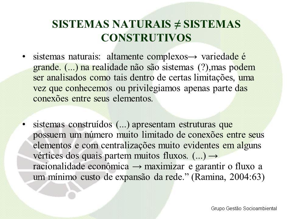 SISTEMAS NATURAIS ≠ SISTEMAS CONSTRUTIVOS