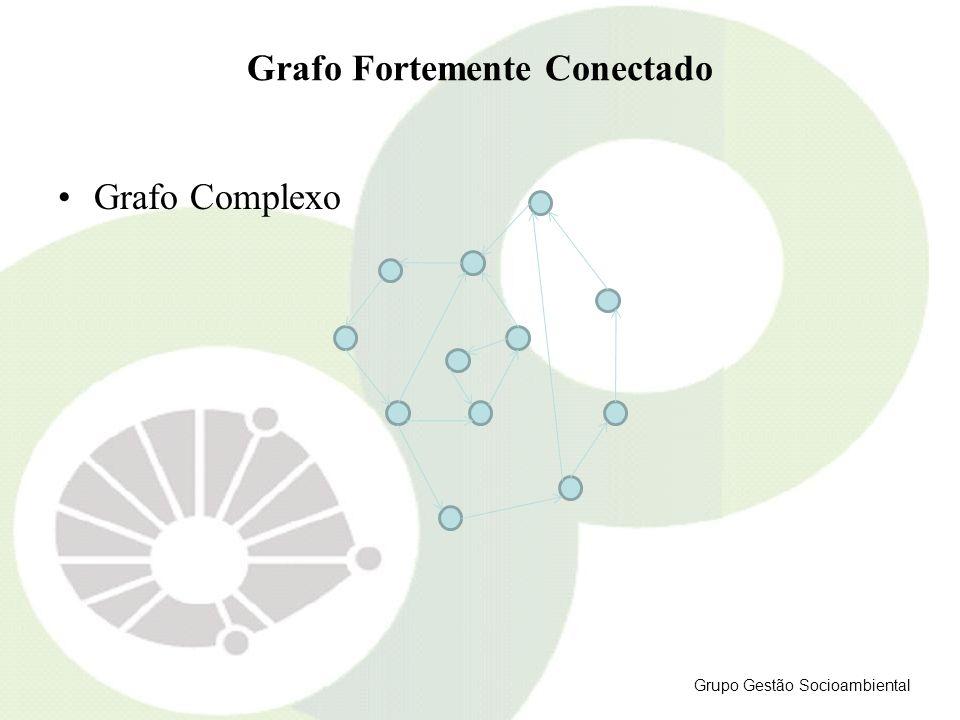 Grafo Fortemente Conectado
