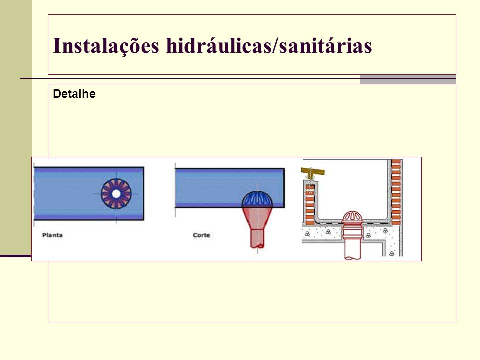 Instalações hidráulicas/sanitárias