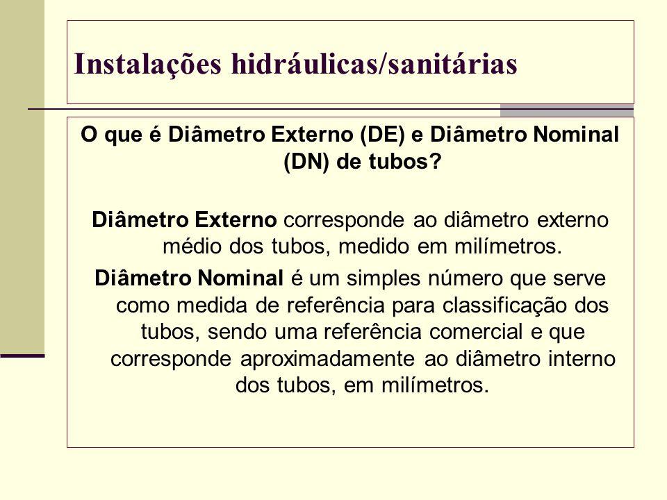 Instala es hidr ulicas sanit rias ppt carregar for Diametro nominal e interno ou externo