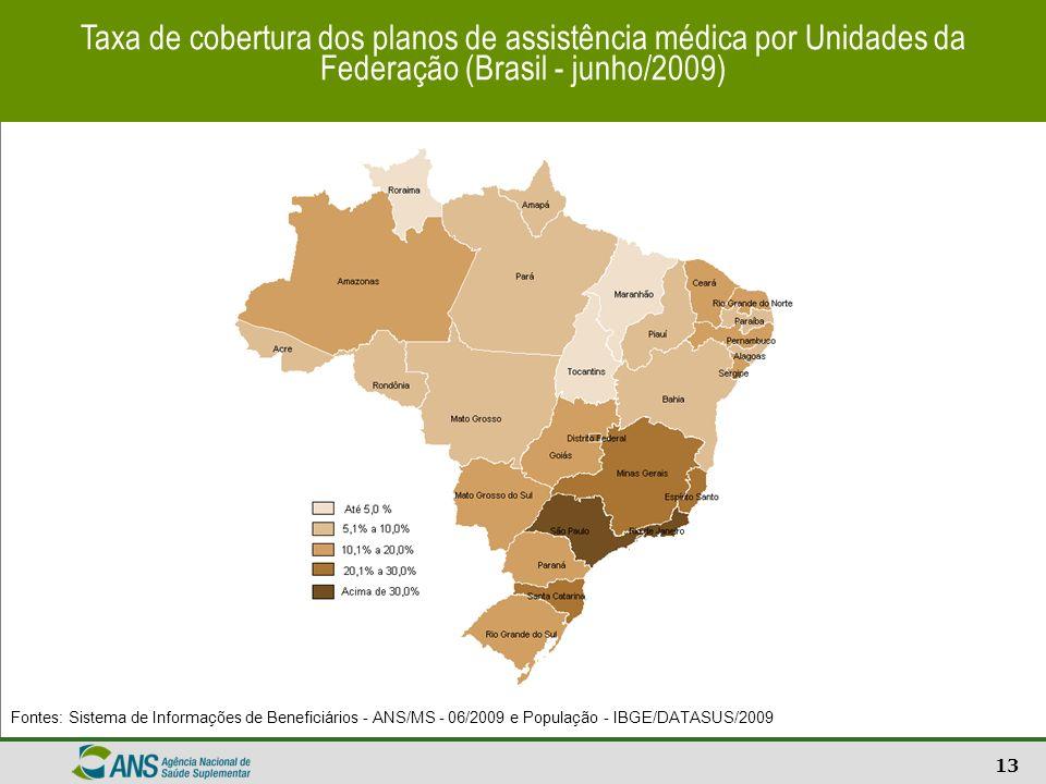 Taxa de cobertura dos planos de assistência médica por Unidades da Federação (Brasil - junho/2009)