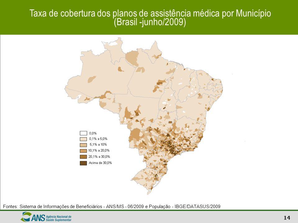 Taxa de cobertura dos planos de assistência médica por Município (Brasil -junho/2009)