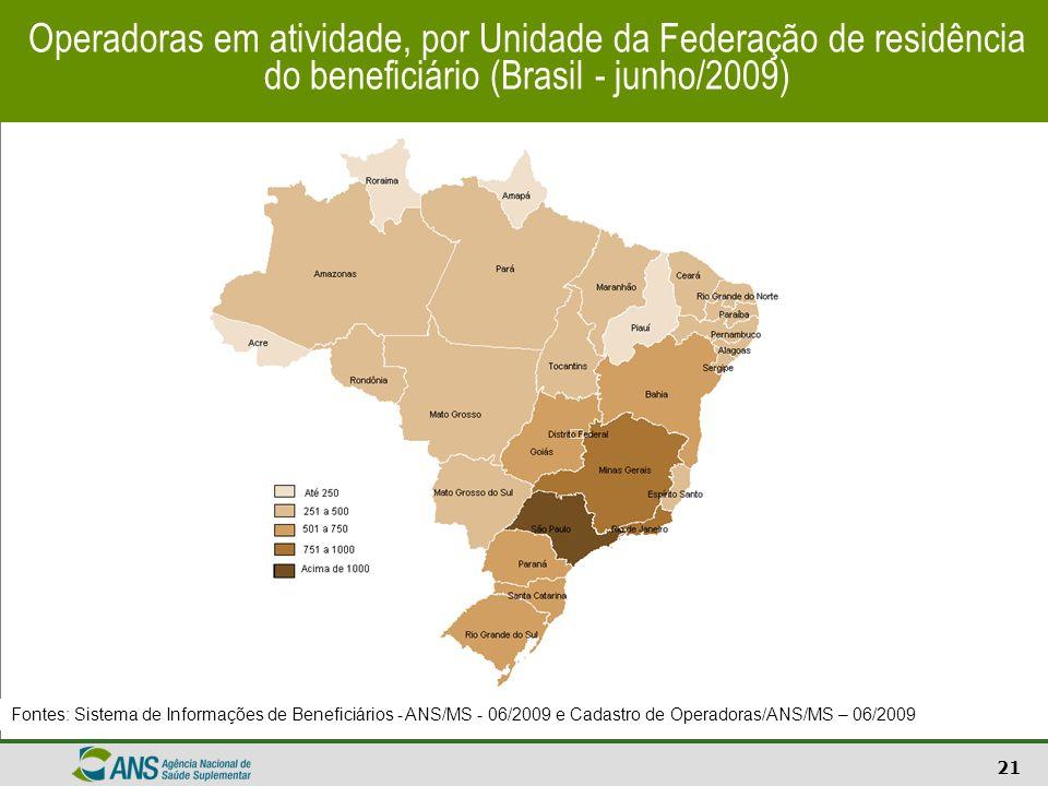 Operadoras em atividade, por Unidade da Federação de residência do beneficiário (Brasil - junho/2009)