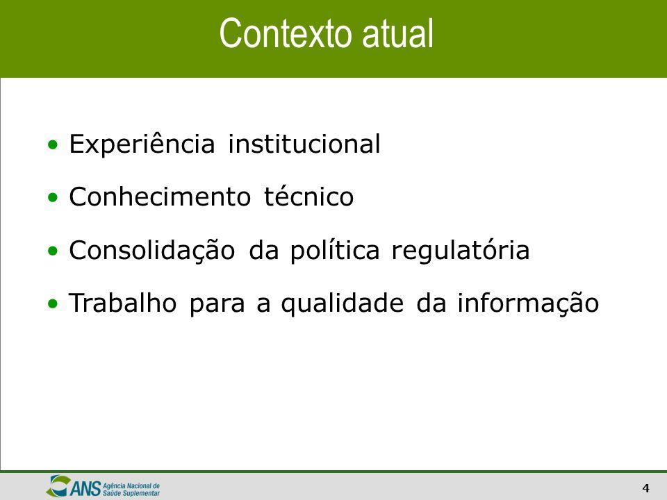 Contexto atual Experiência institucional Conhecimento técnico
