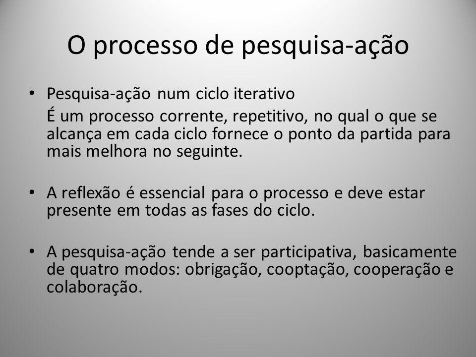 O processo de pesquisa-ação