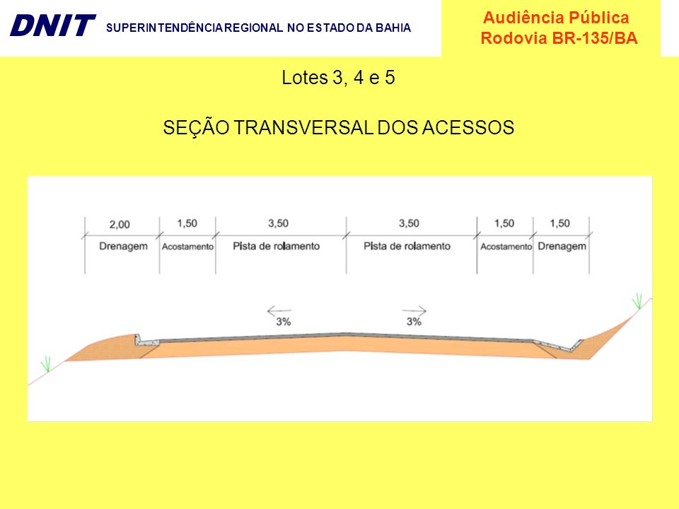 SEÇÃO TRANSVERSAL DOS ACESSOS