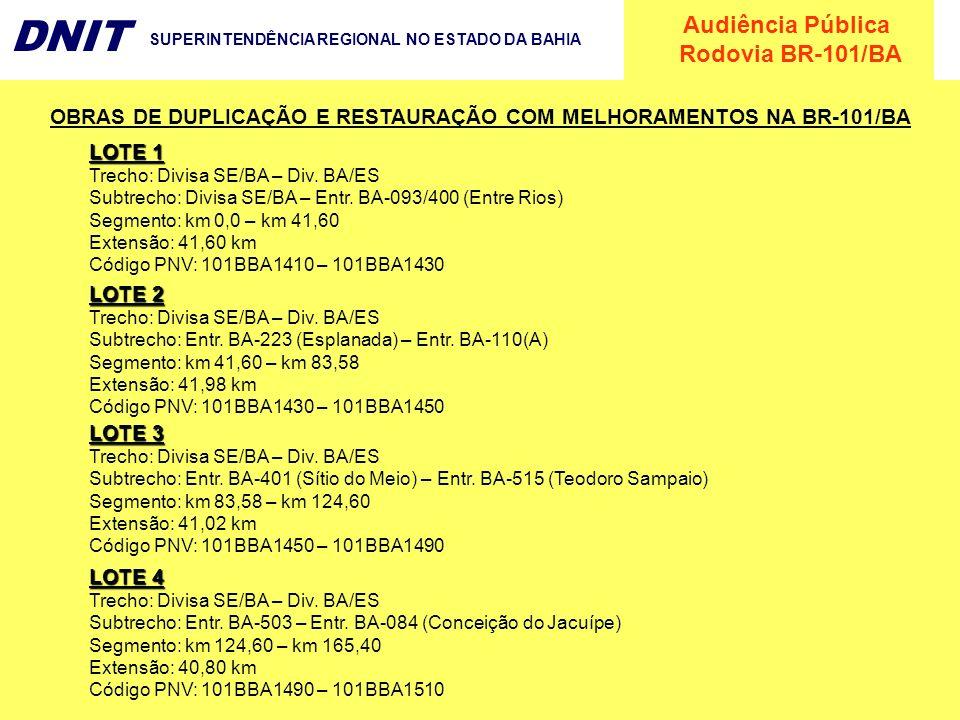 OBRAS DE DUPLICAÇÃO E RESTAURAÇÃO COM MELHORAMENTOS NA BR-101/BA