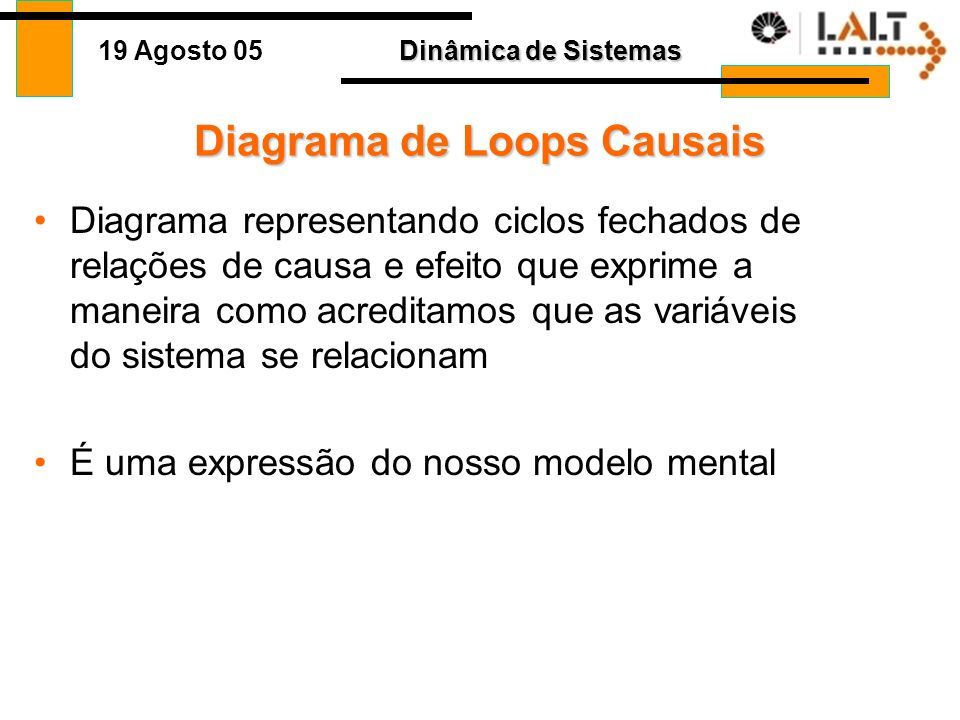Diagrama de Loops Causais