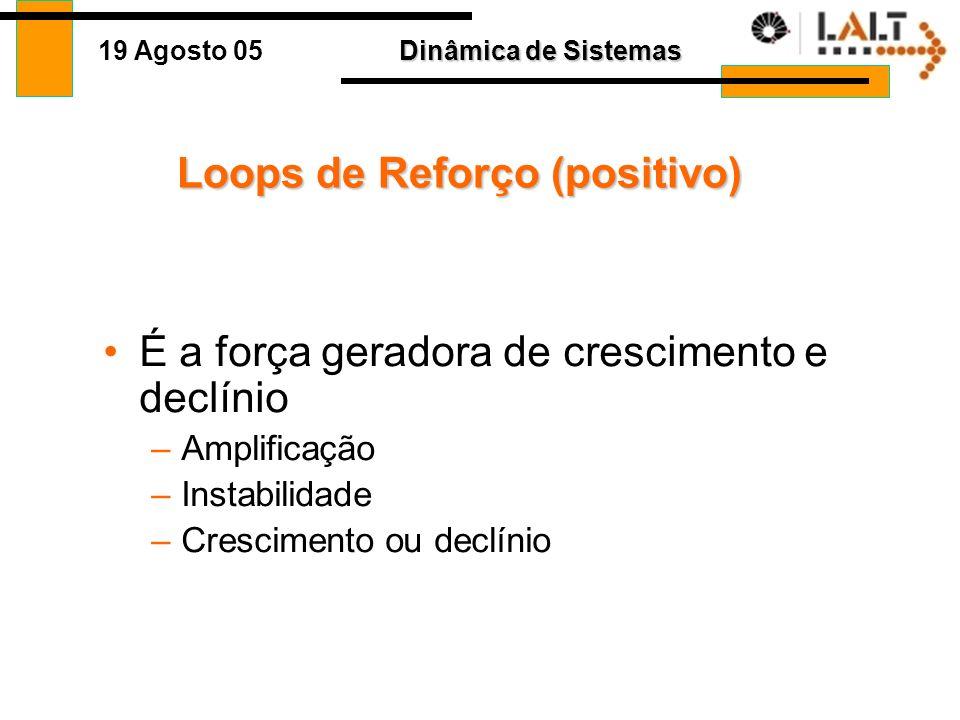 Loops de Reforço (positivo)
