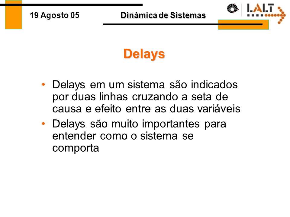 Delays Delays em um sistema são indicados por duas linhas cruzando a seta de causa e efeito entre as duas variáveis.