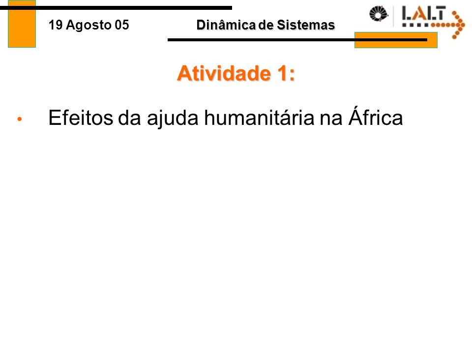 Efeitos da ajuda humanitária na África
