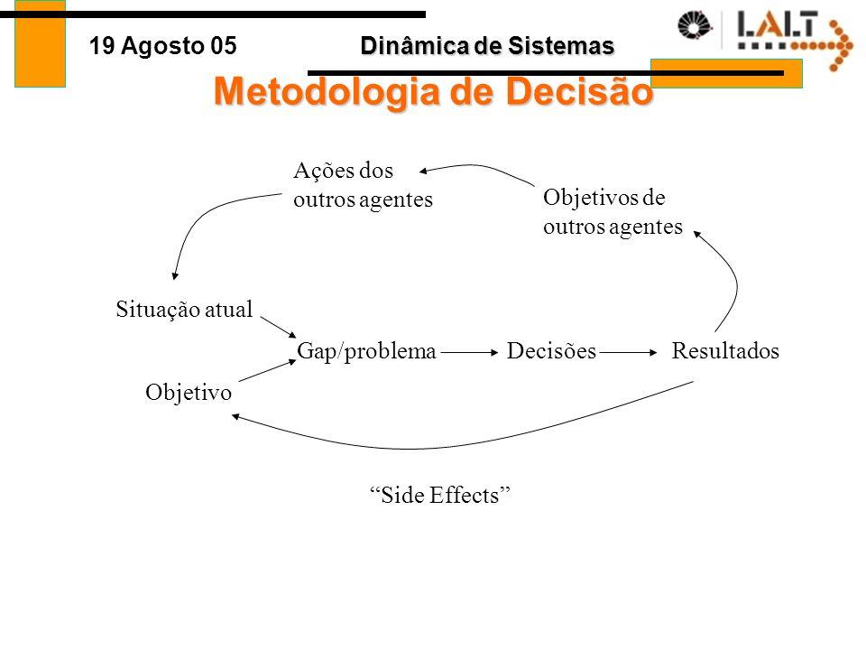 Metodologia de Decisão