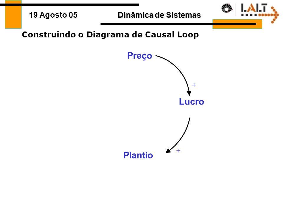 Construindo o Diagrama de Causal Loop