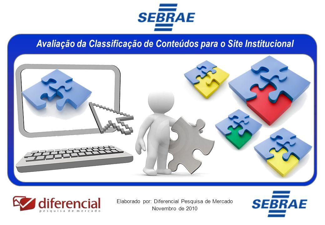 Avaliação da Classificação de Conteúdos para o Site Institucional
