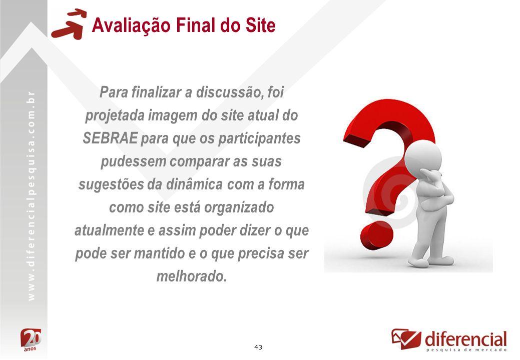 Avaliação Final do Site