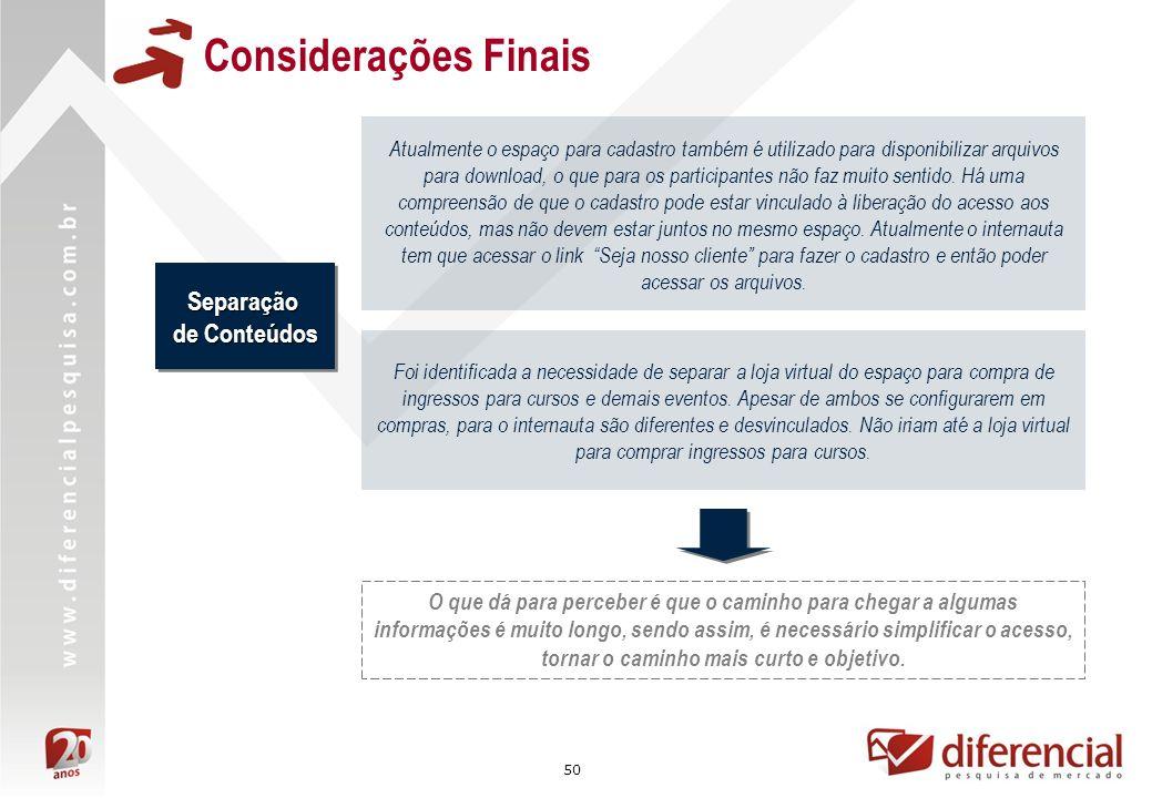 Considerações Finais Separação de Conteúdos