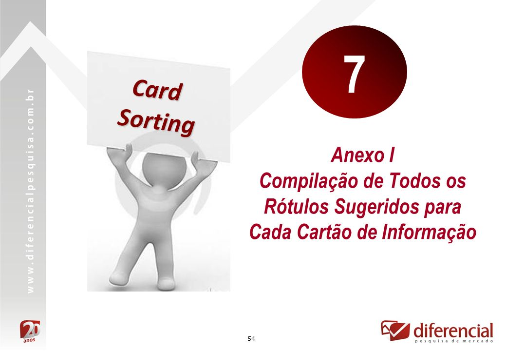 7 Card Sorting Anexo I Compilação de Todos os Rótulos Sugeridos para Cada Cartão de Informação 54