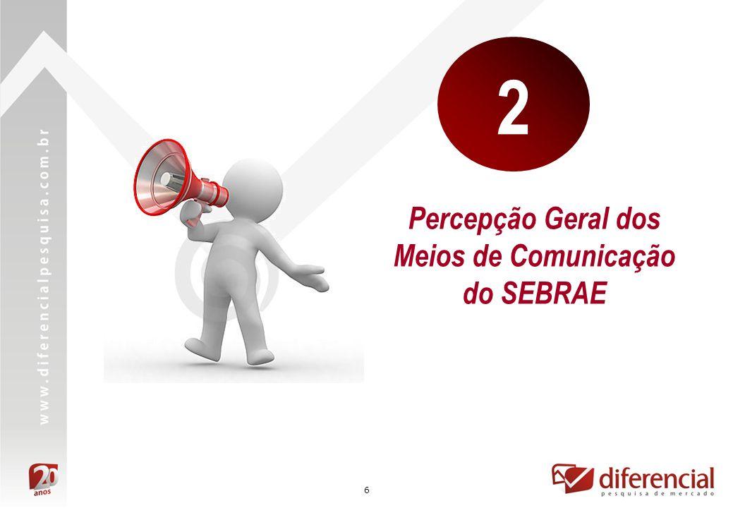 Percepção Geral dos Meios de Comunicação do SEBRAE