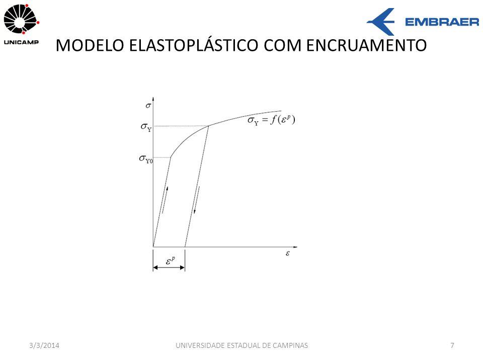 MODELO ELASTOPLÁSTICO COM ENCRUAMENTO