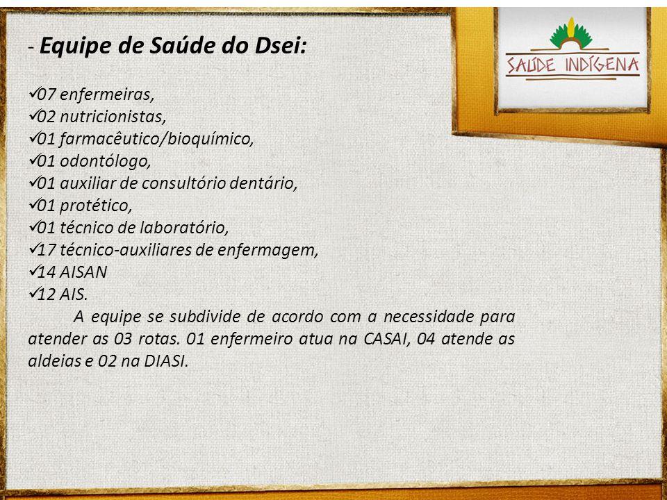 Equipe de Saúde do Dsei: