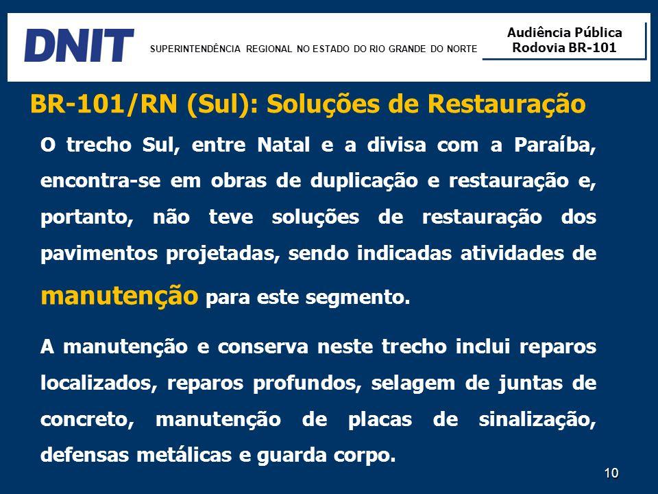 BR-101/RN (Sul): Soluções de Restauração